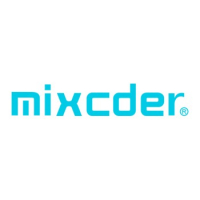 Descuentos de Mixcder